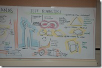 Autodesk CTO Jeff Kowalski's talk on infintie computing and technology in a meeting at TED2011 captured by Tom Wujec