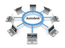 Autodesk Citrix-Ready Applications on a Hosted Server
