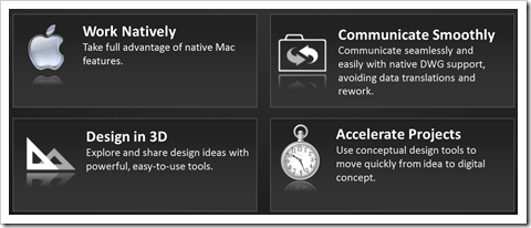 AutoCAD for Mac: Take Design Further
