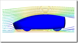 Computational Fluid Dynamics on Urbee Vehicle