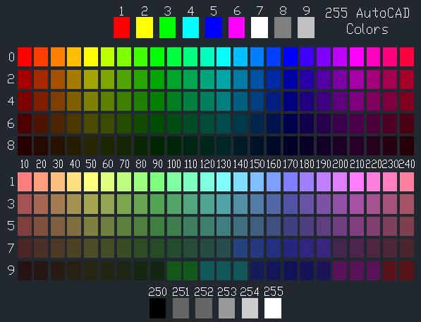 The Old Pre Truecolor AutoCAD 255 Colors