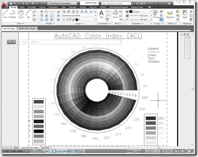 AutoCAD Gray Scale Color Wheel