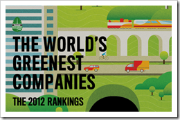 Newsweeks List of Worlds Greenest Companies in 2012