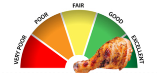 Feedback Rating with BBQ Chicken!