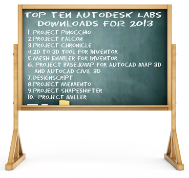 Top 10 Autodesk Labs Projects in 2013