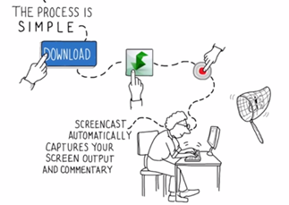 What is Autodesk Screencast Video