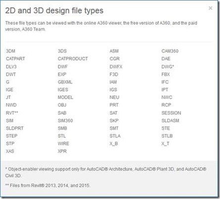 A360 Viewer File Types Supported