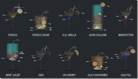 3D Engineers Guide to Drinks