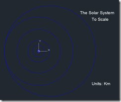Solar System in 1:1 scale