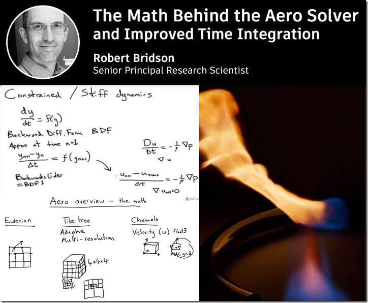 The Math Behind the Aero Solver and Improved Time Integration
