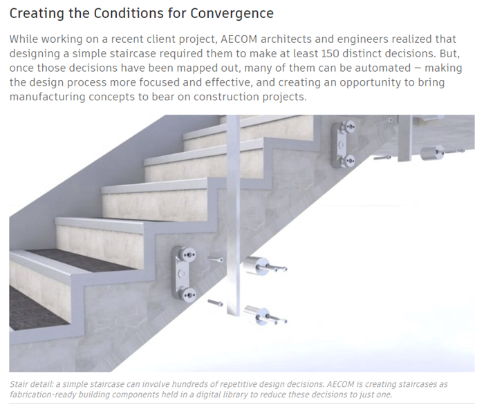 Creating the Conditions for Convergence