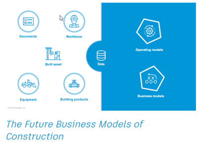 New Business Models and Business Model Transformation in Construction 4.0