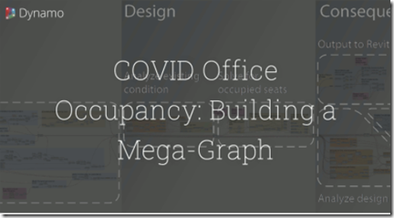 3.COVID Office Occupancy: Building a Mega-Graph