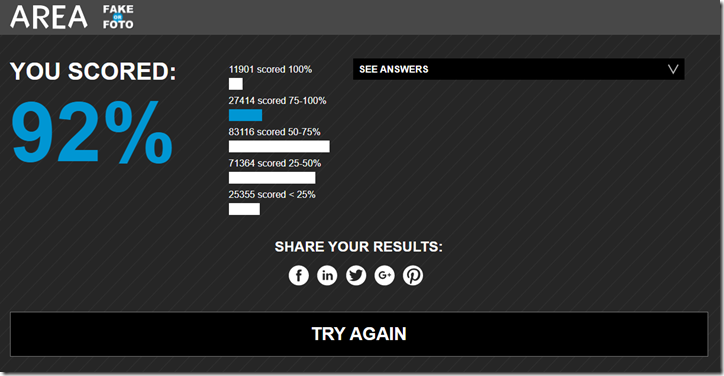 My Fake or Photo Results
